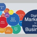 Facts you Should Know About Digital Marketing before you start